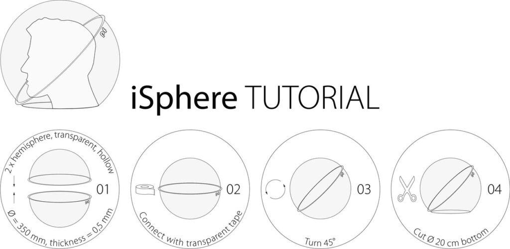 isphere masks